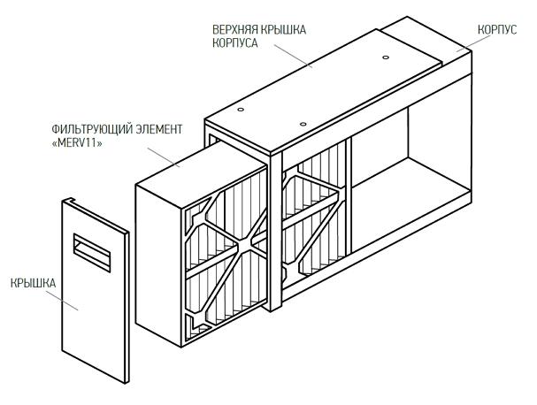 Конструкция воздушного фильтра кондиционера