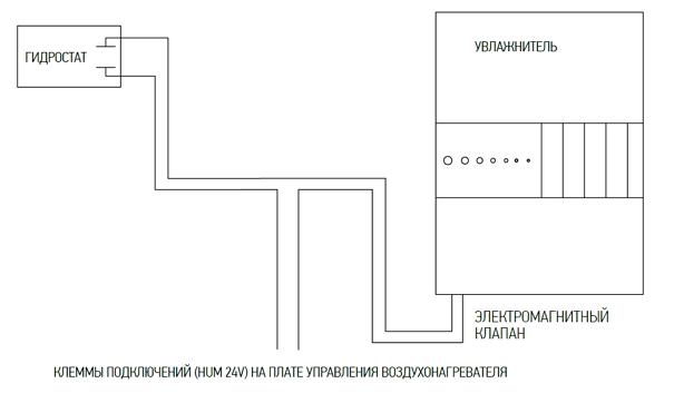Схема подключения увлажнителя